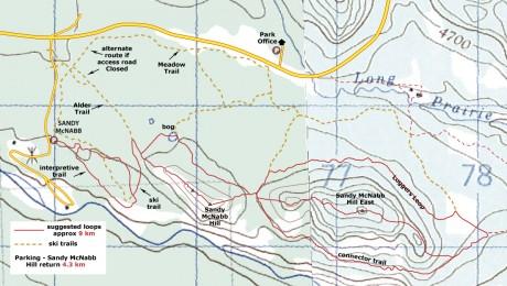 Sandy McNabb Hills