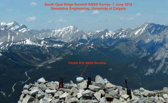 GNSS survey